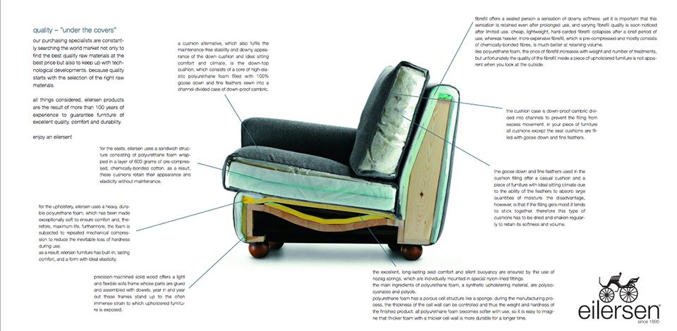 Eilersen Sofa Price Thesofa TheSofa
